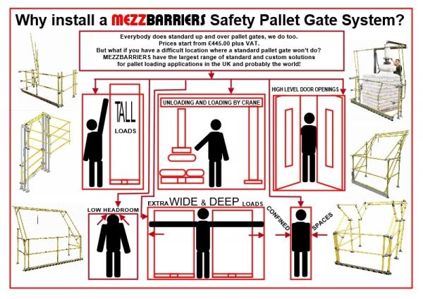 Why do YOU need a Safety Pallet Gate?