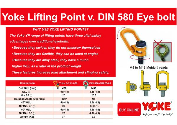 New Generation Lfting Points Offer Advanced Engineering Over Standard Eyebolts.