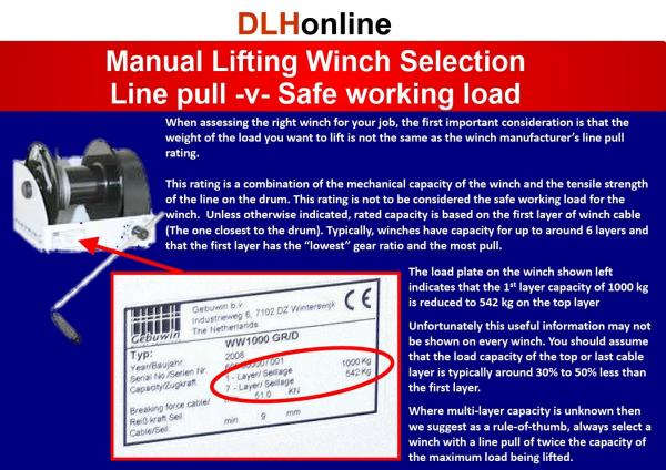 A Guide to Hand Winch Selection