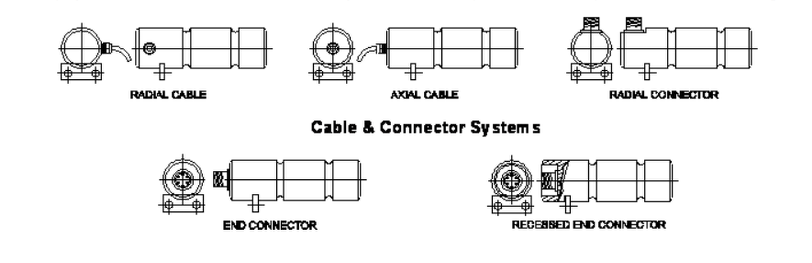 load pin cable connections