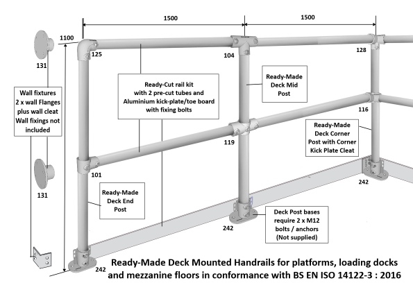 Deck mounted galvanised Handrail layout