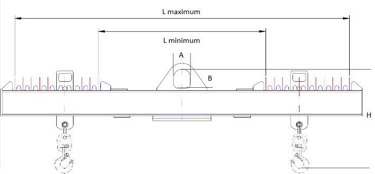 PALR Lifting beam