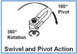 Swivel-eye-bolt
