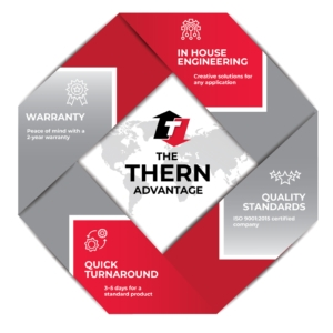 Thern badge