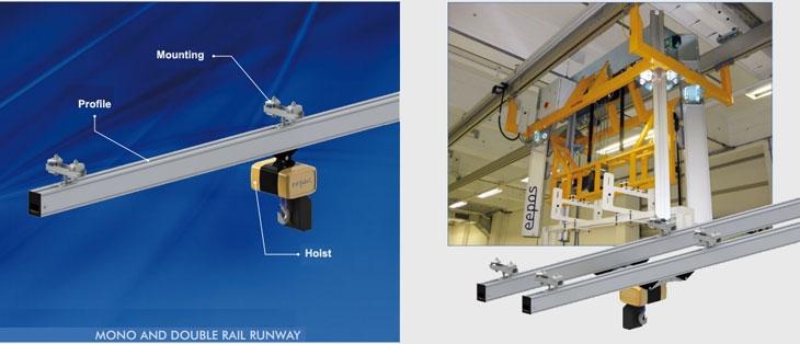 Eepos runway systems