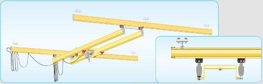 Erikkila double beam crane