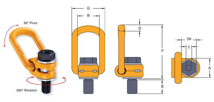 YOKE G10 Swivel Lifting Point UNC chart