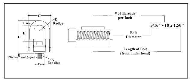crosby swivel hoist ring pdf