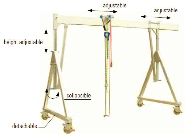 Mobile Gantry Crane Uk : Aluminium gantry cranes mobile with height ranges load