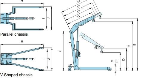 HWK KLS Floor Crane